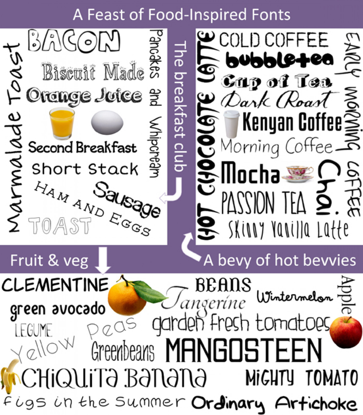 A Feast of Food-Inspired Fonts Infographic