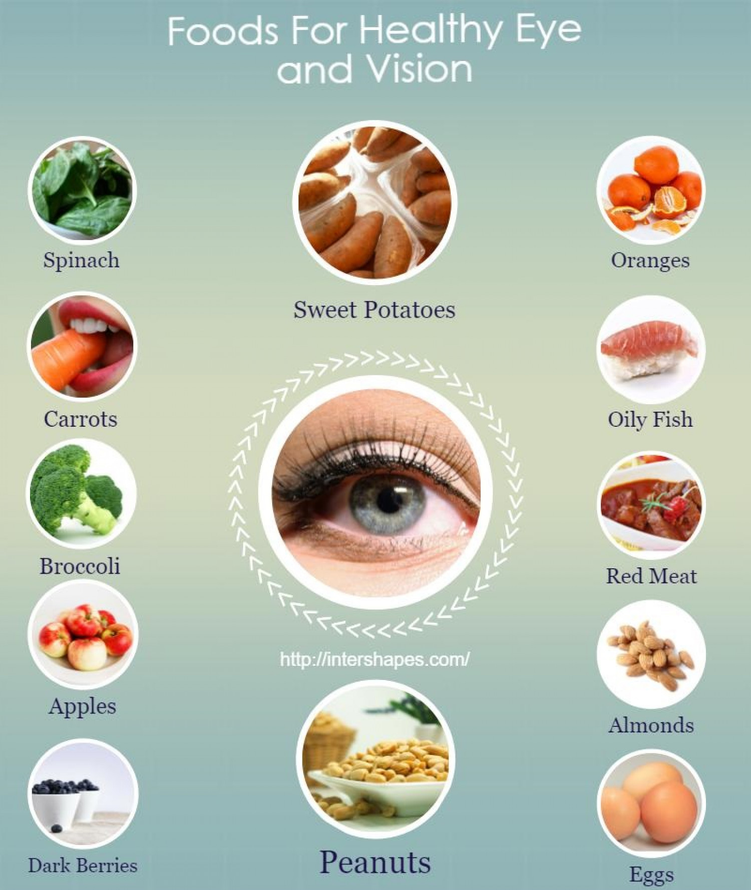 Food for Eye and Vision  Infographic