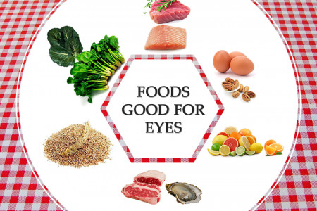 Food good for eyes - eyedo.in Infographic
