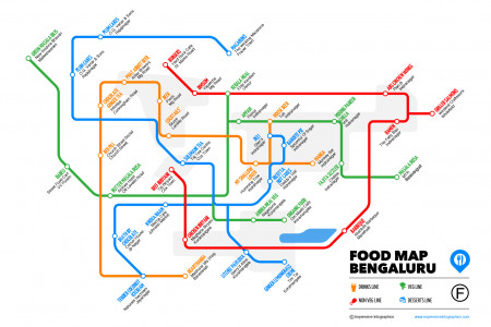 Food Map Of Bangalore Infographic