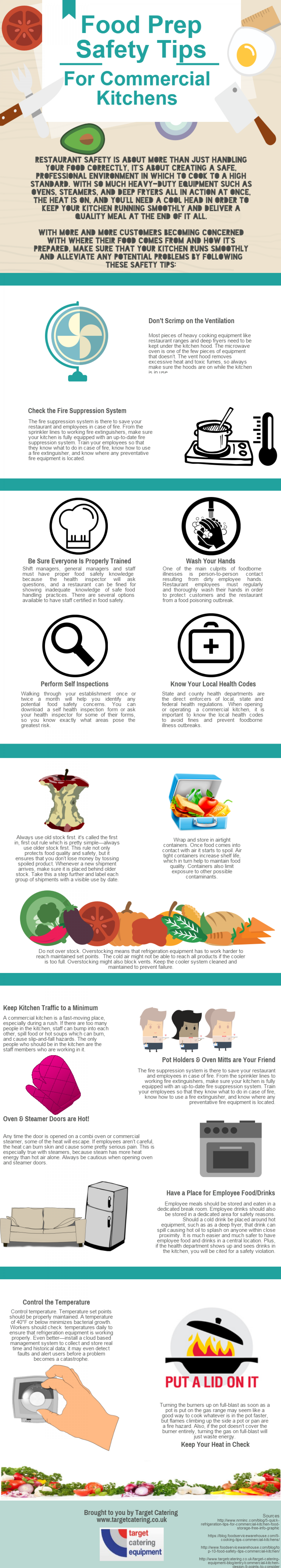 Food Prep Safety Tips For Commercial Kitchens | Visual.ly