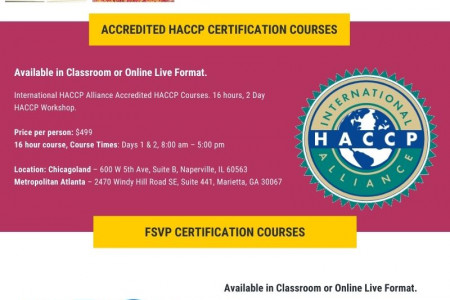 Food Safety Certification Courses Infographic