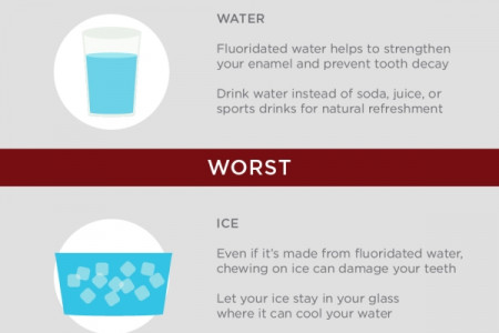 Foods and Beverages: The Best and Worst Options for Your Teeth   Infographic
