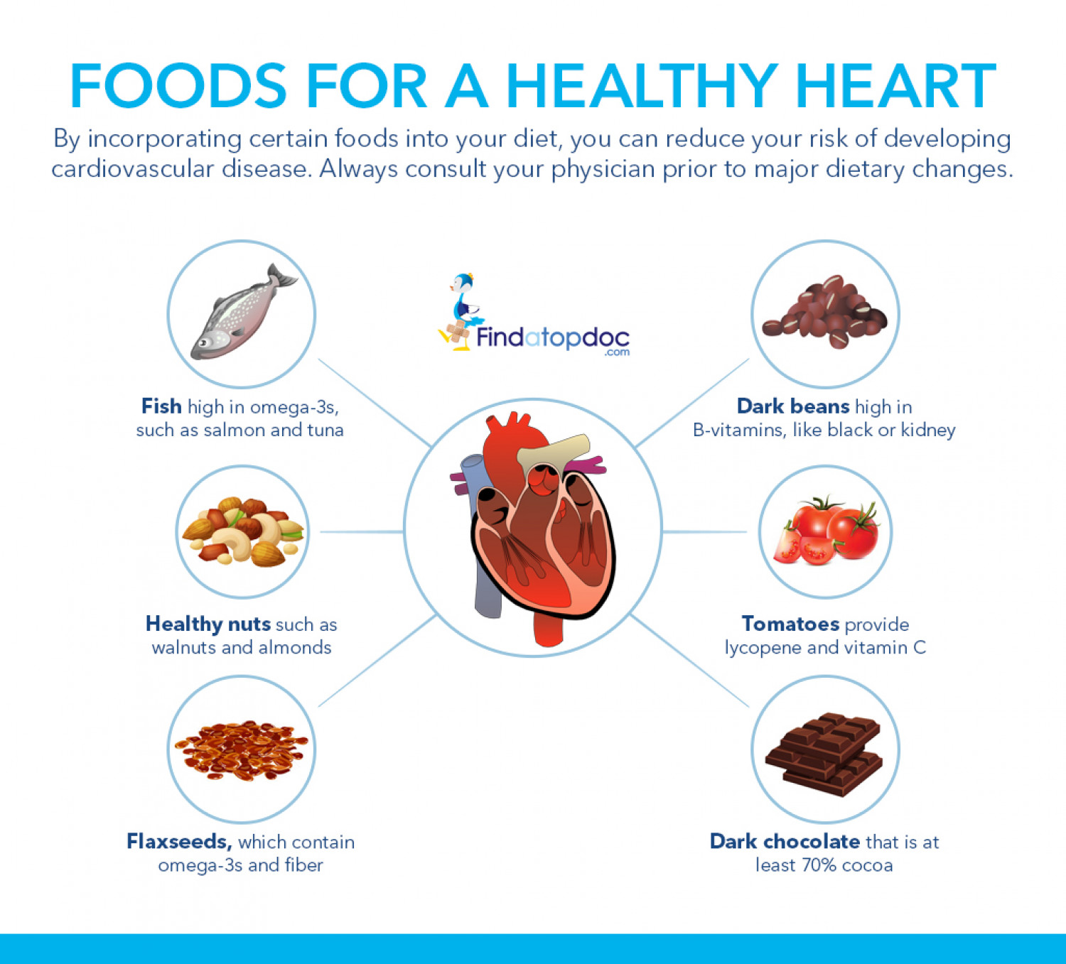 Best Foods For a Healthy Heart Infographic