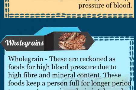 Foods for High Blood Pressure Patients Infographic, Control Hypertension  Infographic
