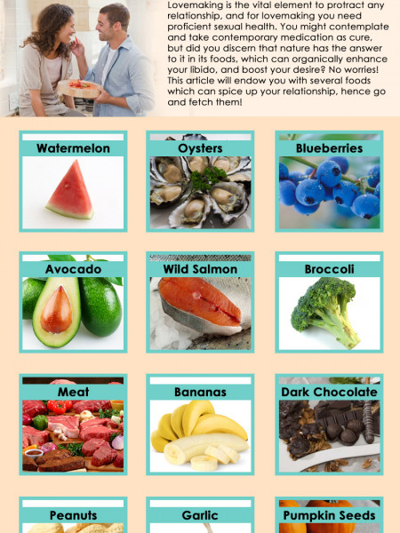 Foods For Sexual Health : 12 Food That Boosts Your Manhood Infographic