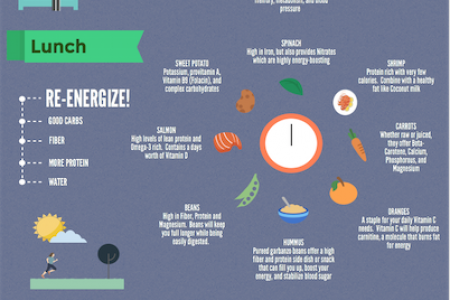 Foods That Help You Sleep Infographic