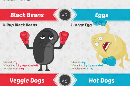 Foods That Pack a Protein Punch Infographic
