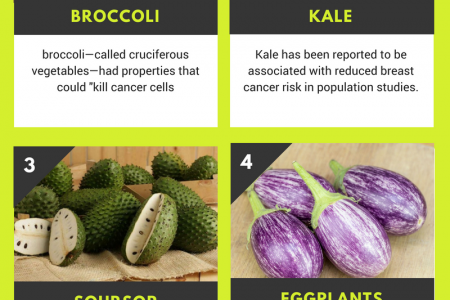 Foods That Will Help You To Fight Cancer Infographic