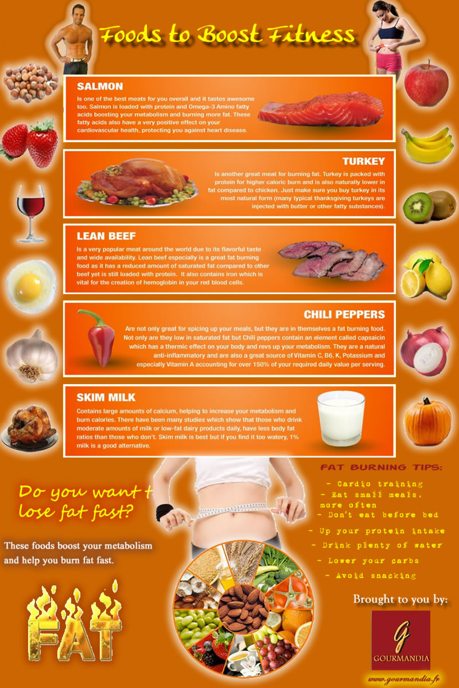Foods to Boost Fitness Infographic
