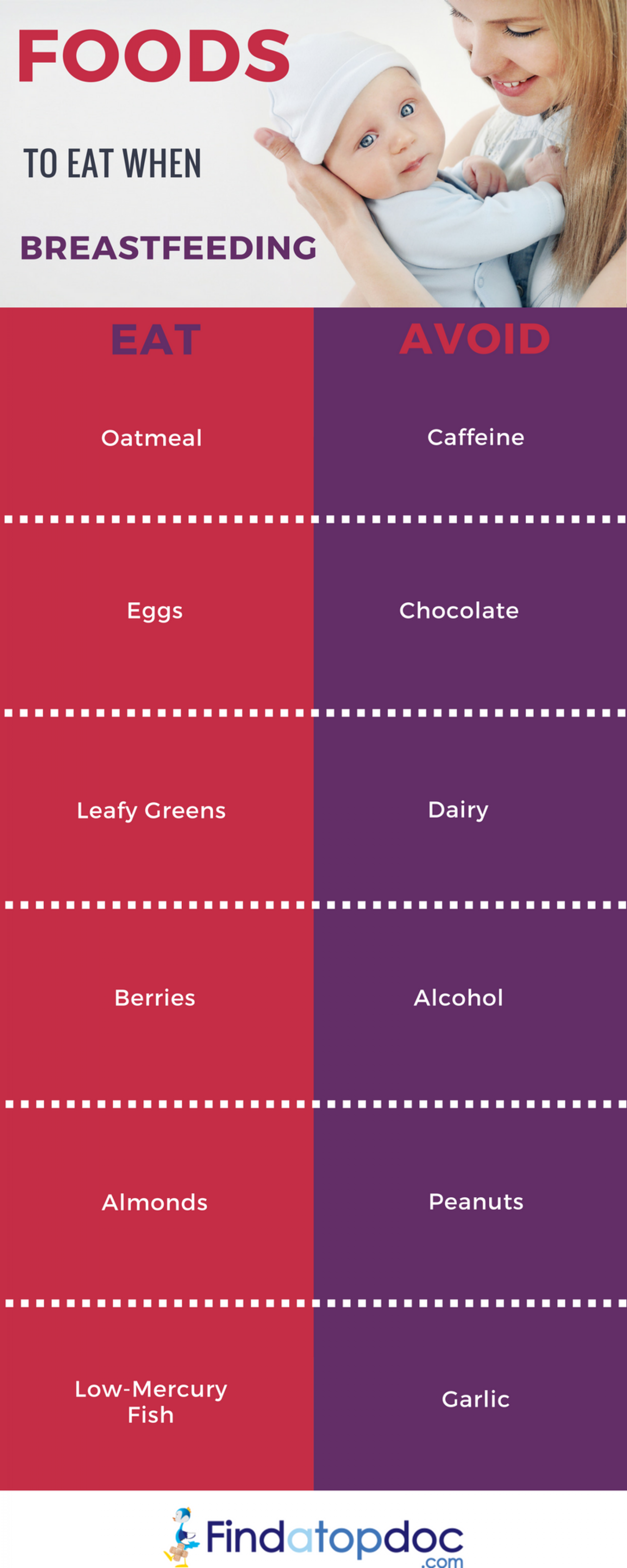 Foods to Eat When Breastfeeding Infographic
