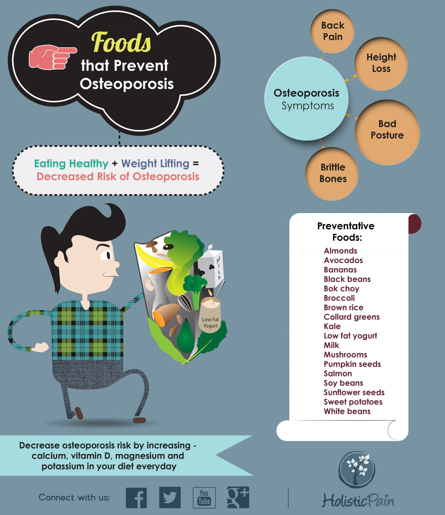 FOODS TO PREVENT OSTEOPOROSIS Infographic