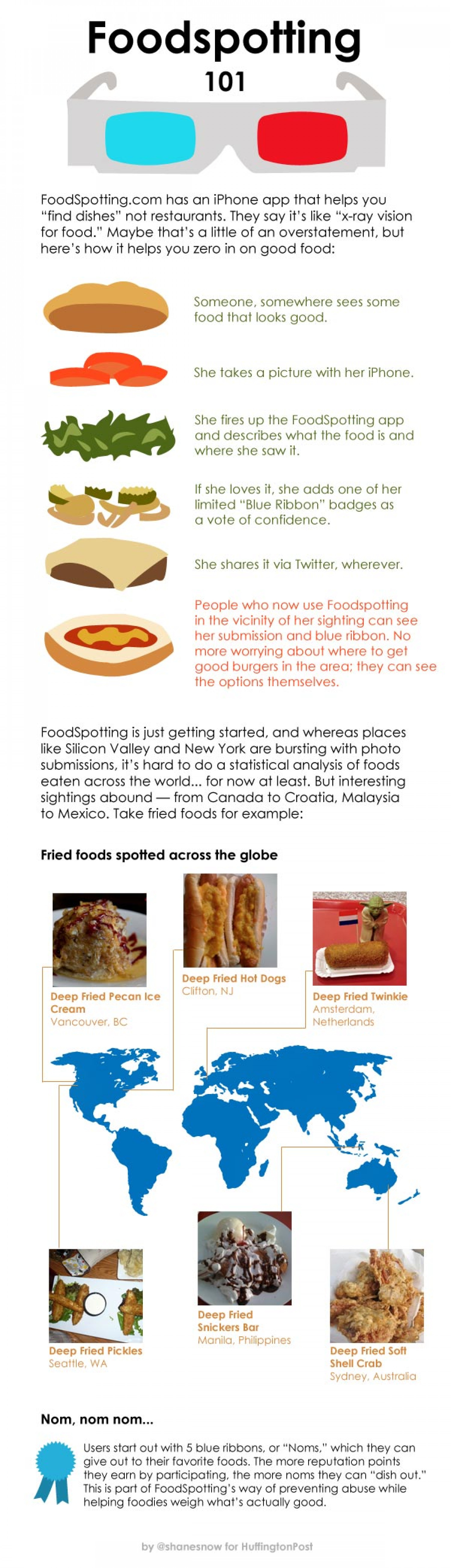 Foodspotting 101 Infographic