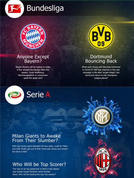 Football season 2015/2016 Infographic