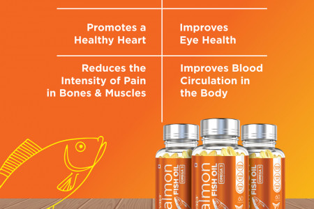 For Healthy Heart Use Fish Oil Supplements Infographic