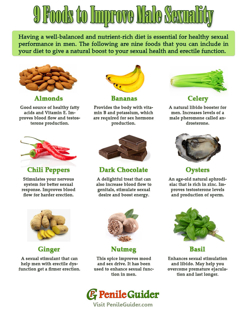 Male sexual health foods