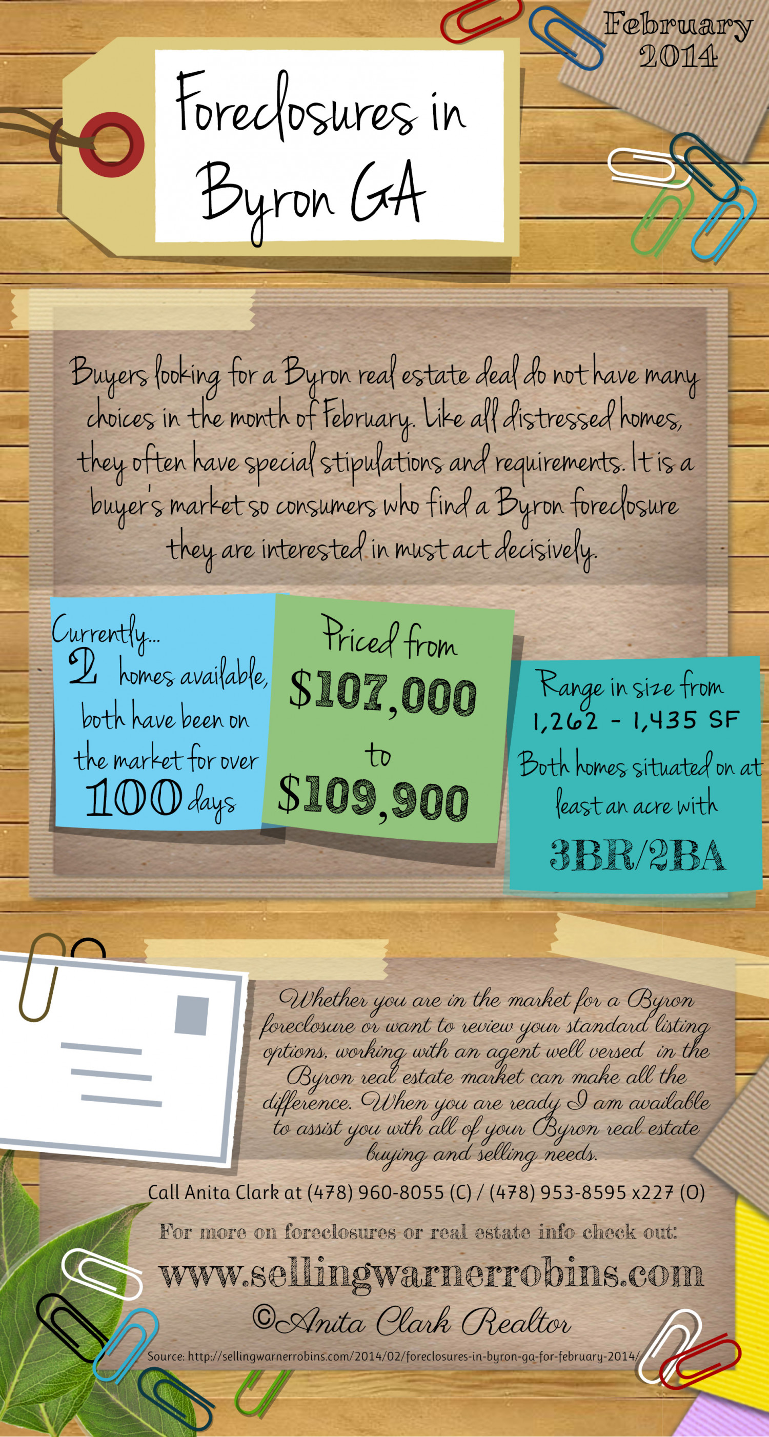 Foreclosures in Byron GA for February 2014 Infographic