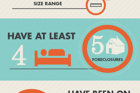 Foreclosures in Kathleen GA for August 2014 Infographic