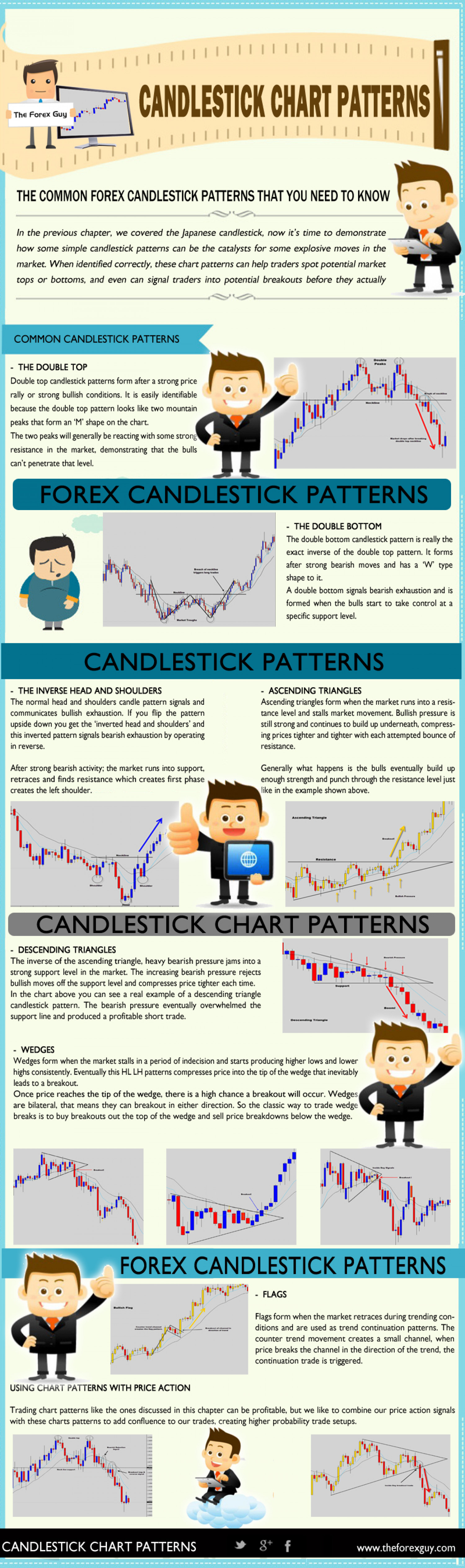 How to use japanese candlesticks in forex trading