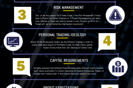 FOREX STRATEGIES Infographic