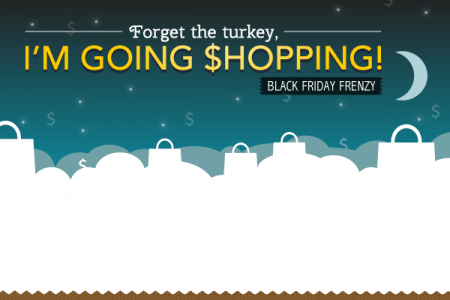 Forget the Turkey, I'm Going Shopping Infographic