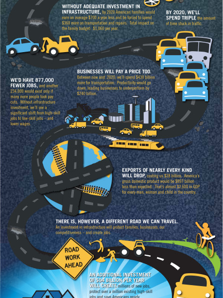 Fork in the Road Infographic