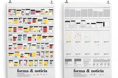 forma & noticia Infographic