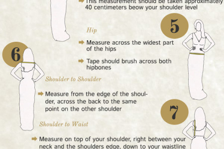 Formal Dresses Measurement Guide	 Infographic