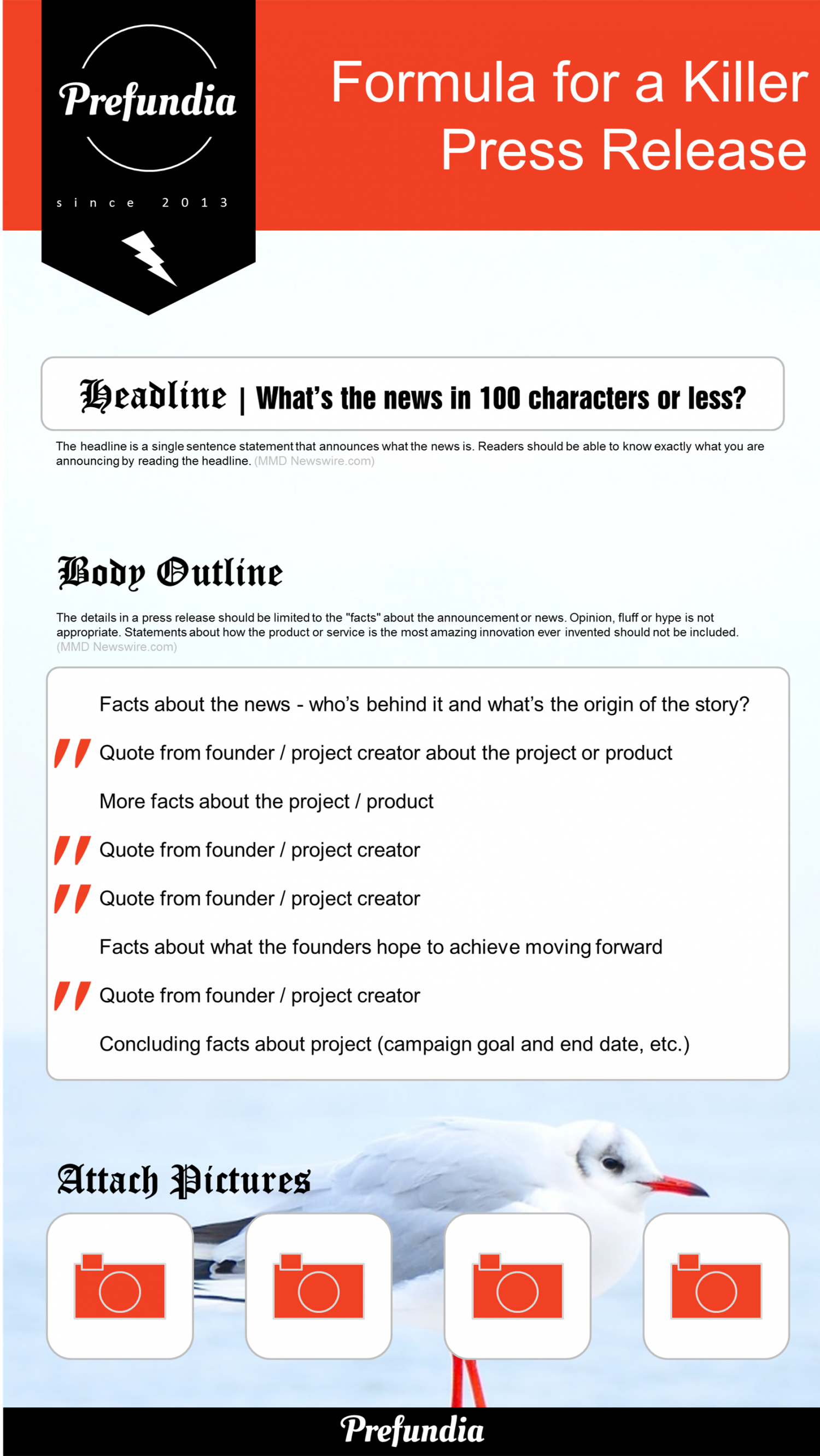 Formula for a Killer Press Release Infographic