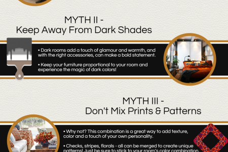 Four common misconceptions about home decoration | Bocabargoons.com Infographic