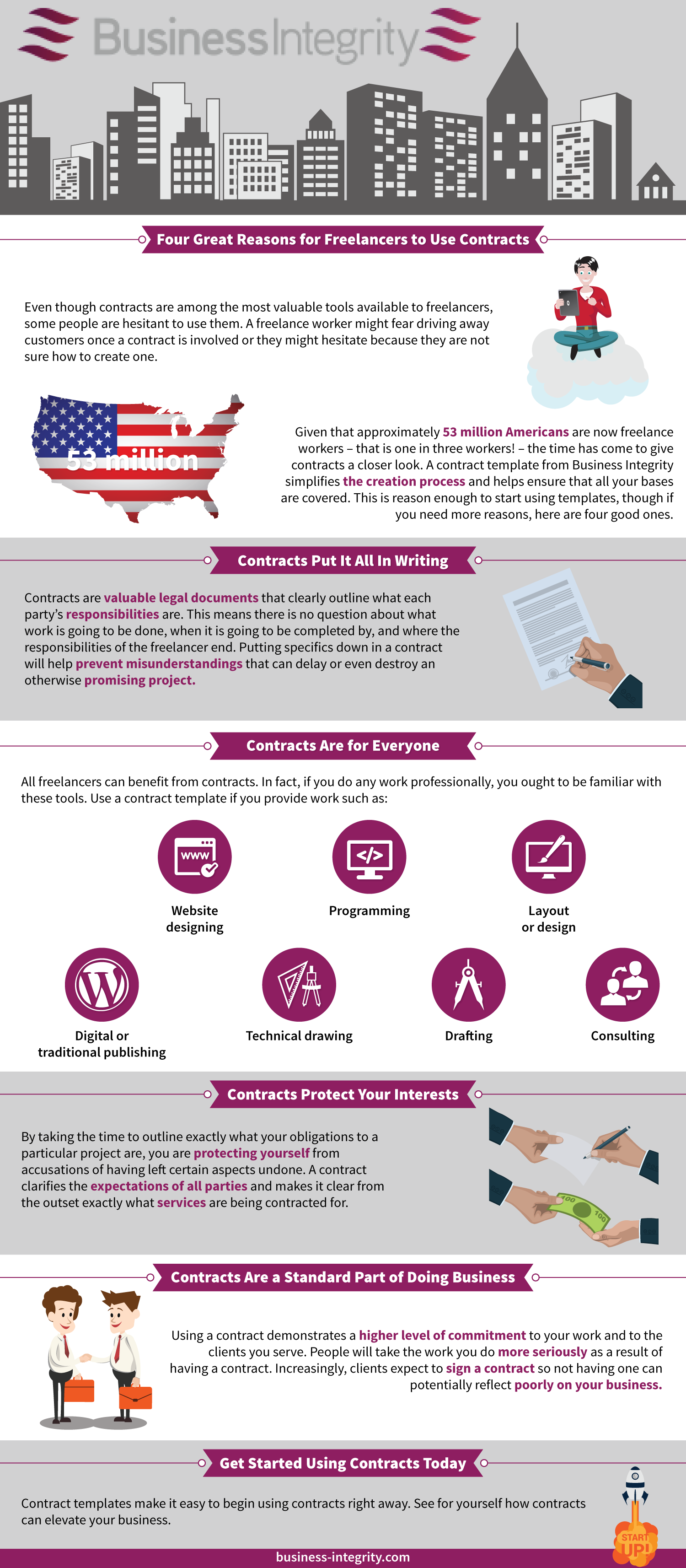 Four Great Reasons for Freelancers to Use Contracts Infographic