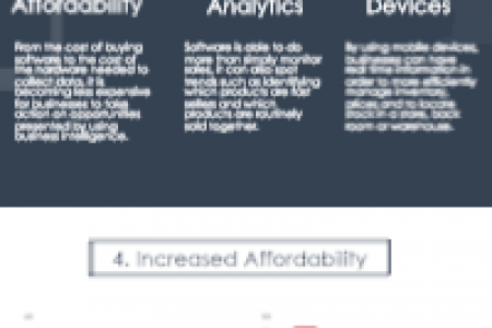 Four Key Trends in Retail Business Intelligence Infographic