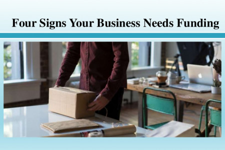 Four Signs Your Business Needs Funding Infographic