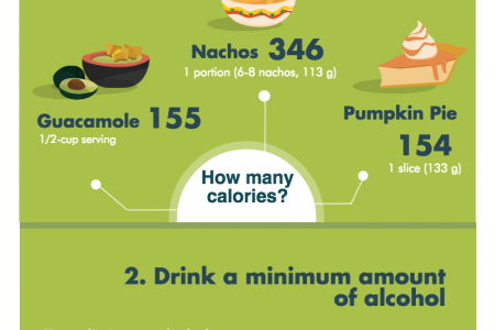 Four Ways To Prevent Weight During Super Bowl Infographic