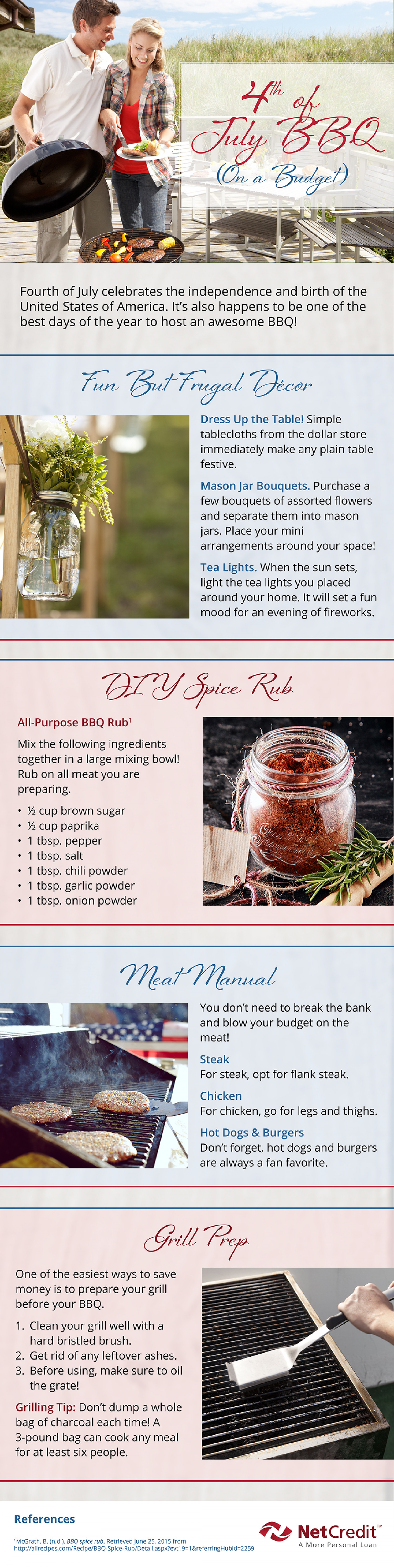 Fourth Of July BBQ On A Budget Infographic