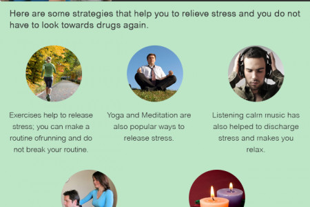 Fourth Step In Addiction Treatment And Recovery Process Infographic