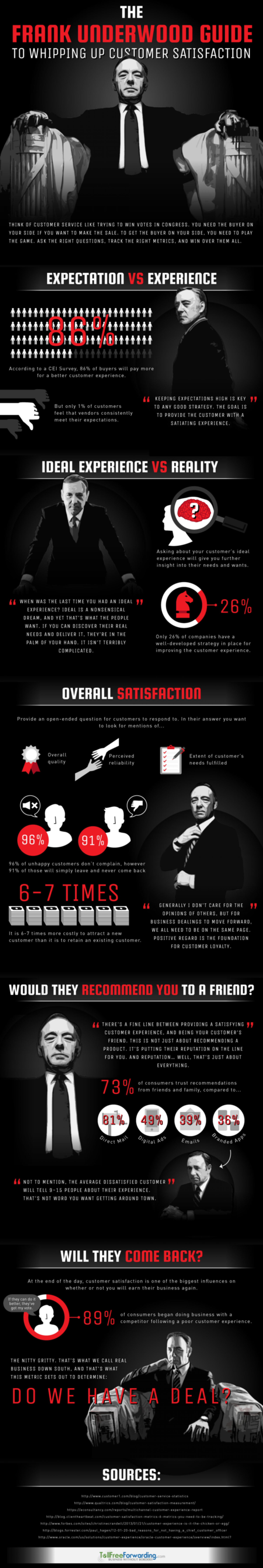 The Frank Underwood's Guide to Whipping Up Customer Satisfaction Infographic