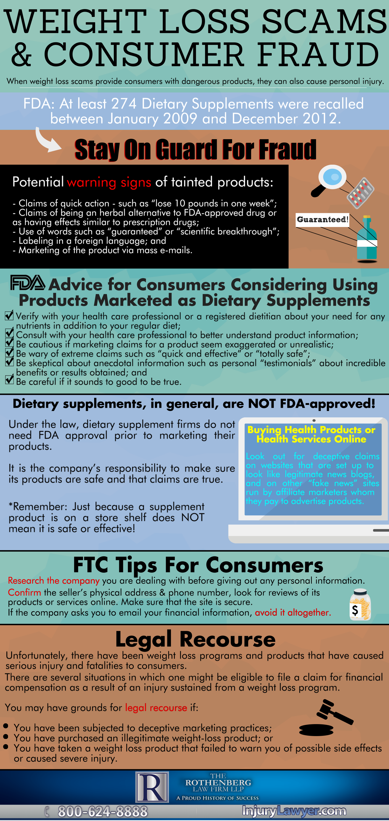 Fraudulent Weight Loss Scams And Consumer Fraud Visual Ly