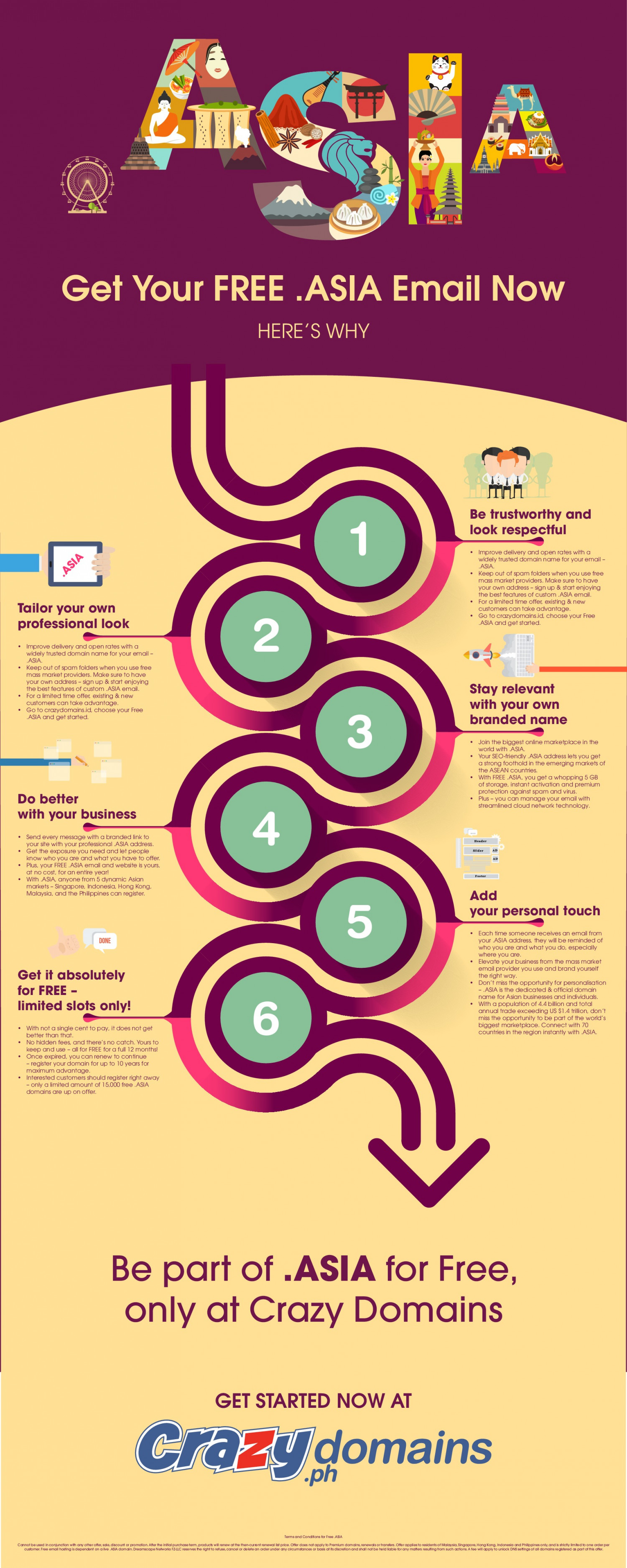 Free .ASIA at Crazy Domains Infographic