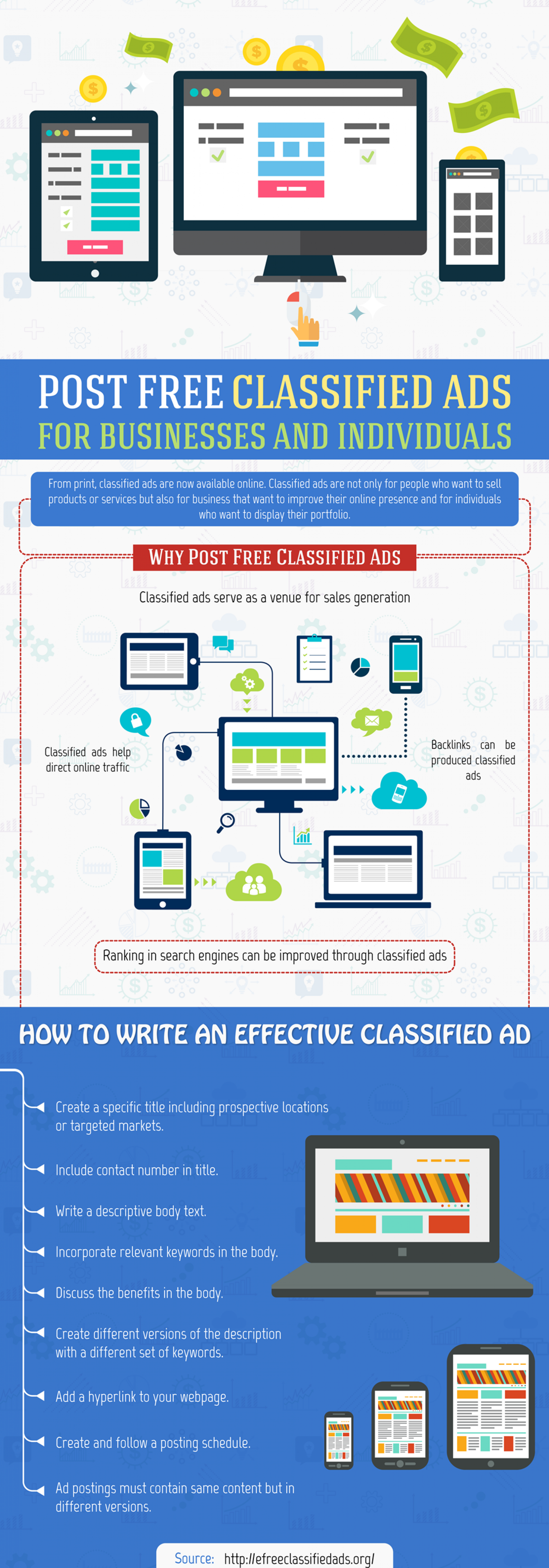 Free classified ads Infographic
