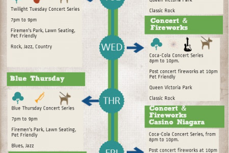 Free Niagara Falls Summer Concerts Infographic
