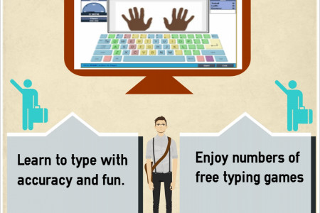 Free typing test and typing games Infographic