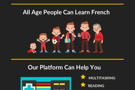French Courses For Beginners - Language Scoop Infographic