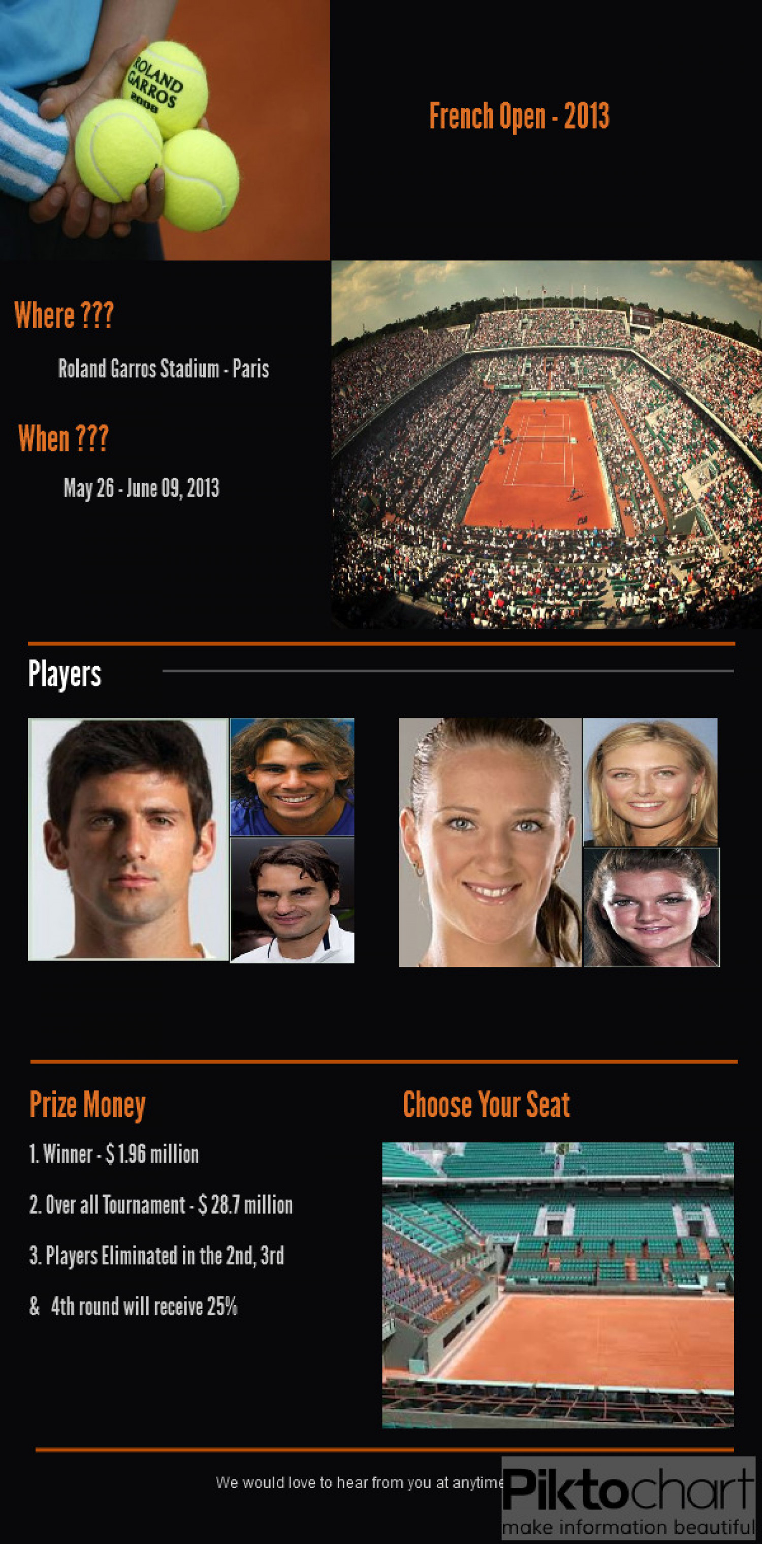 French Open 2013 Infographic