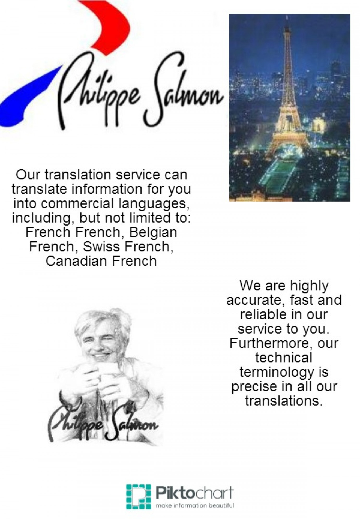 french translation Infographic