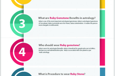 Frequently Asked Question  About Ruby Stone Infographic