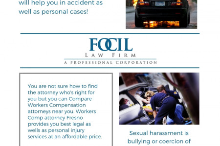 Fresno Sexual Harassment Lawyer Infographic