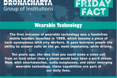 Friday fact_Dronacharya Group Of Institutions Infographic