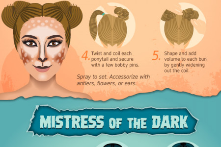 From Braids to Beehives: Ultimate Halloween Hairstyles Infographic