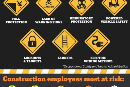 From Construction to Crutches! Infographic